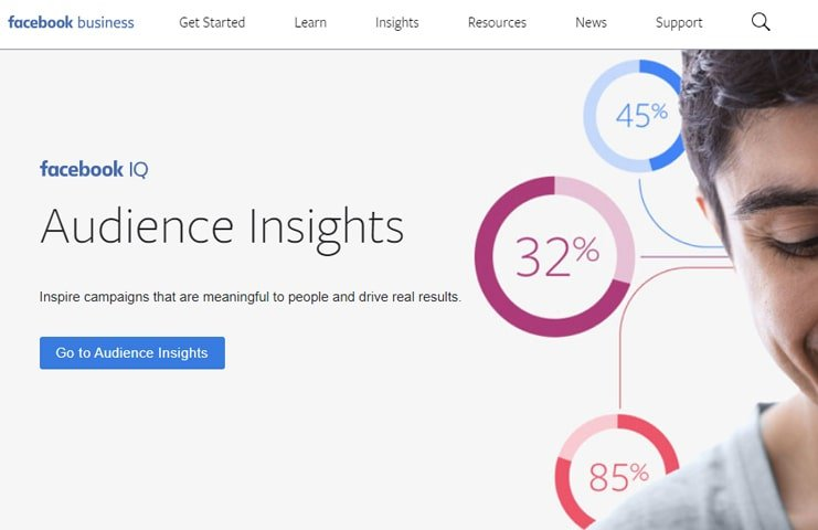 #2 Facebook Audience Insights