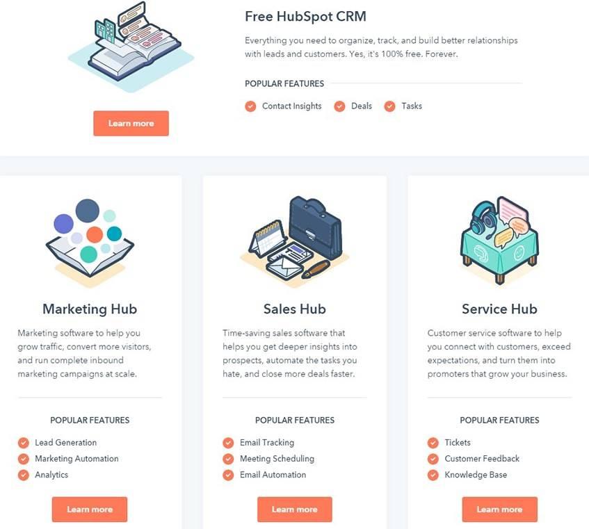 HubSpot-_-Inbound-Marketing-Sales-and-Service-Software