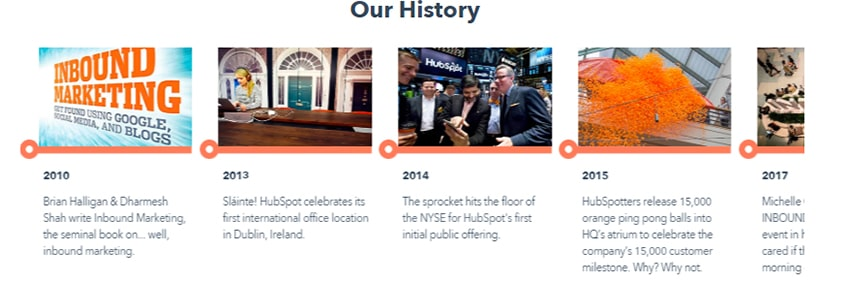 Our-Story-_-HubSpot-history