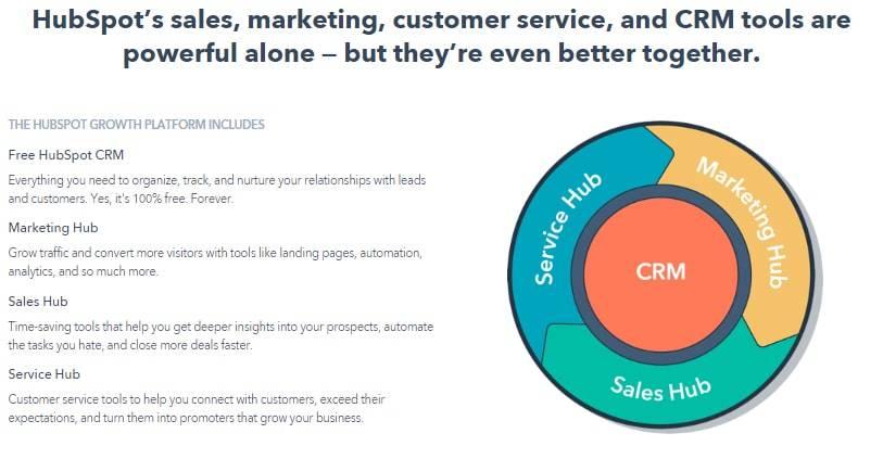 Service-Hub-Overview-_-HubSpot-CRM