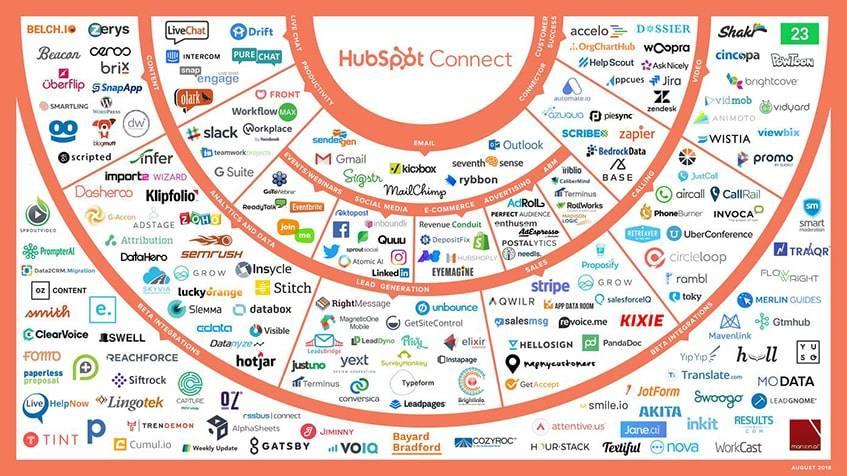 integration_hubspot.jpg