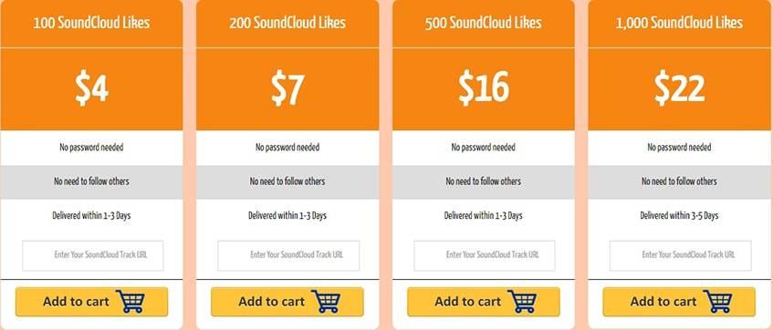 Fastlykke SoundCloud Likes