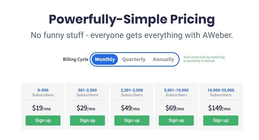AWeber Plans & Pricing