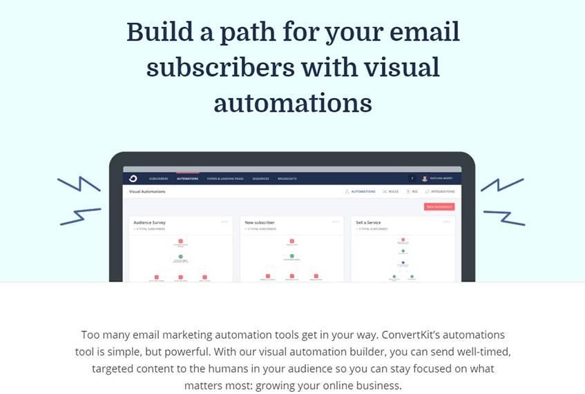ConvertKit Marketing Automation