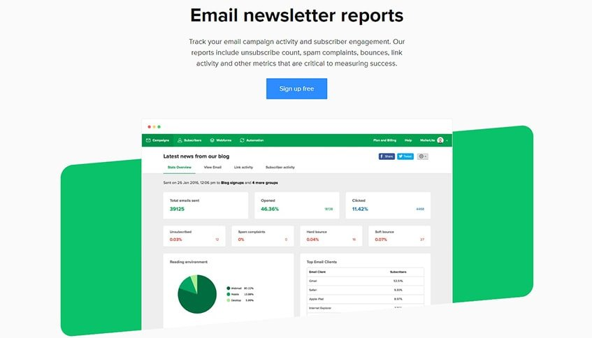 Mailerlite Email Tracking