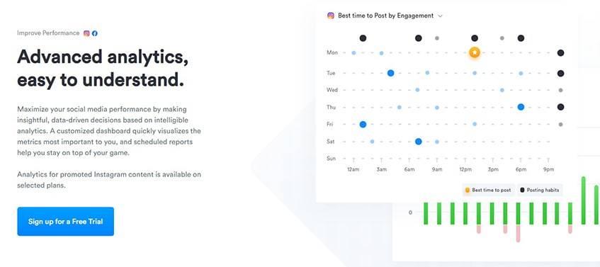 Iconosquare Advanced Analytics