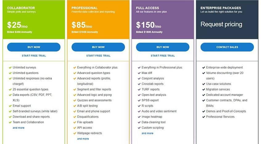 SurveyGizmo Plans and Pricing