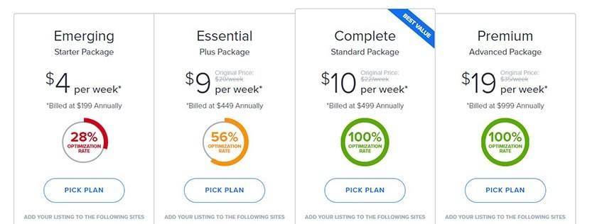 Yext Plans & Pricing