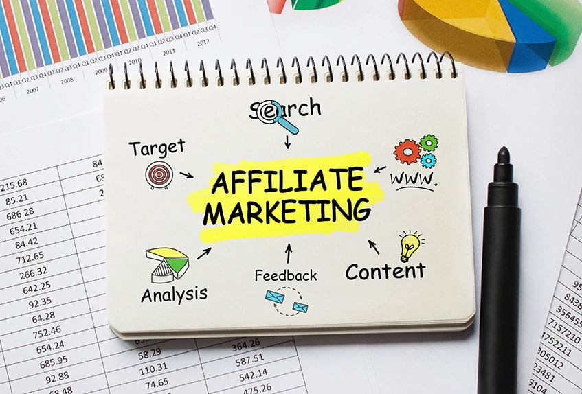 Practice #2: Try Affiliate Marketing