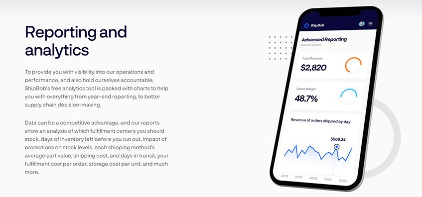 ShipBob Detailed Analytics and Insights