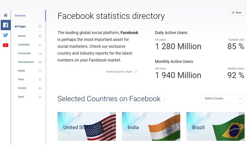 #6-facebook-statistics-socialbakers-single-review