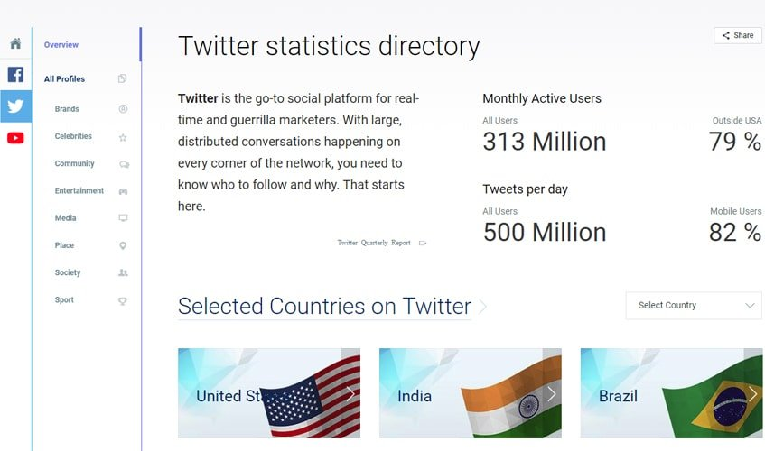 #8-twitter-statistics-socialbakers-single-review