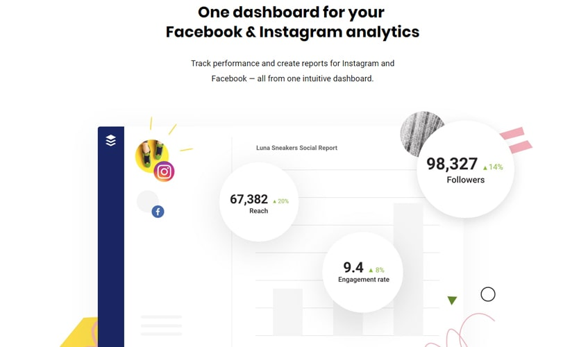 buffer-single-review-dashboard