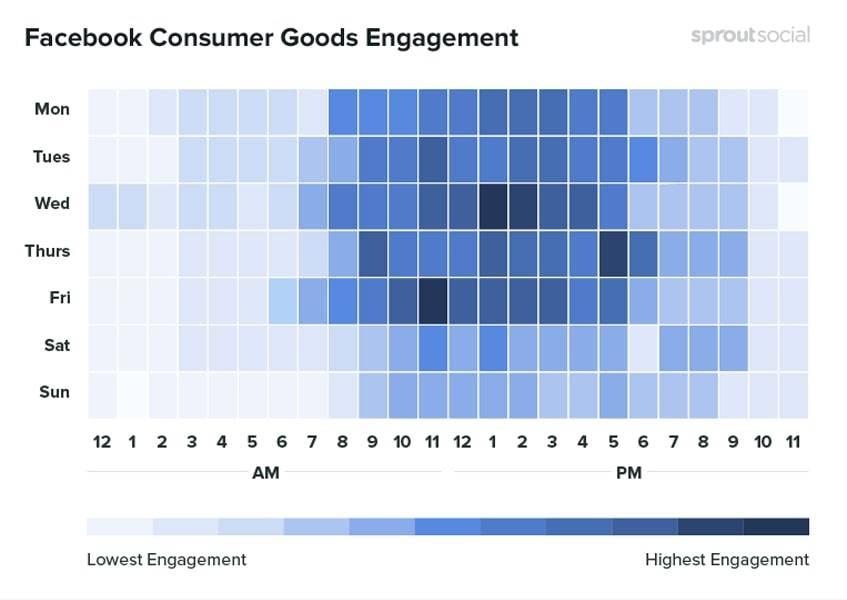 facebook-consumer-goods
