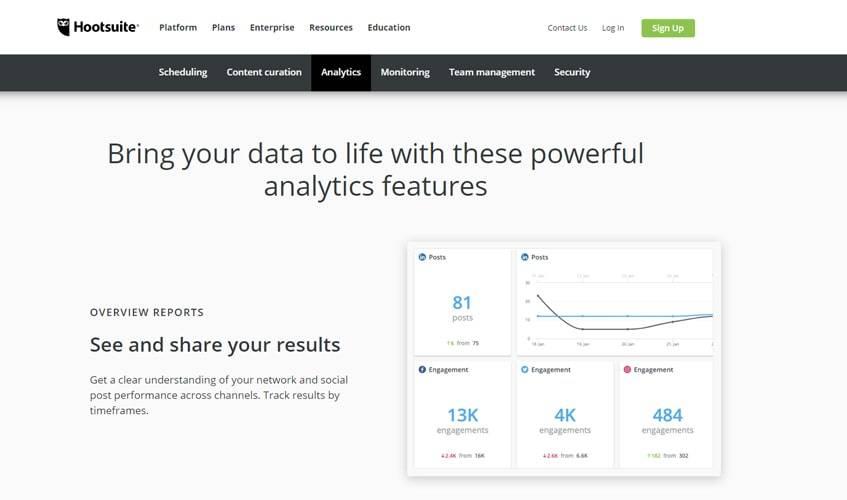 hootsuite-single-review-analitics