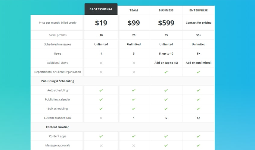 hootsuite-single-review-price-plan