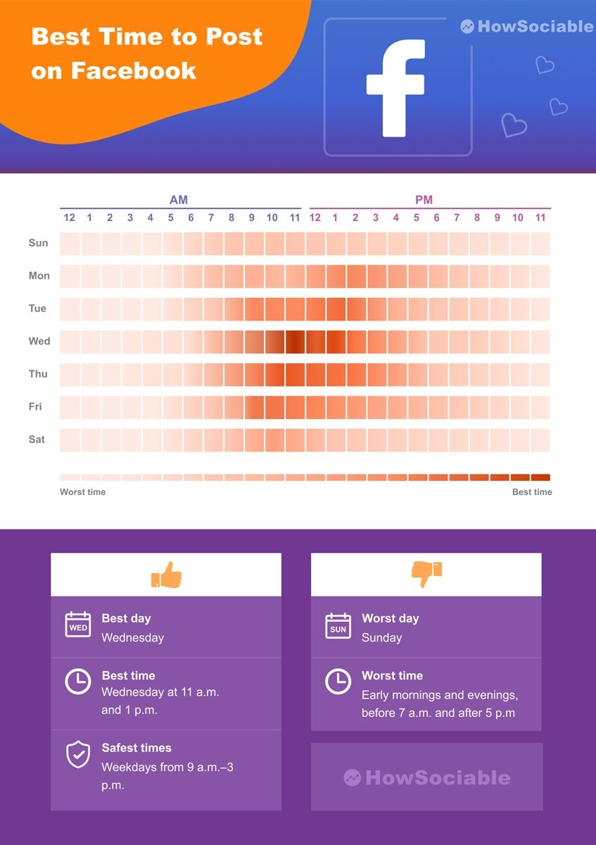 infographic-best-time-to-post-on-facebook