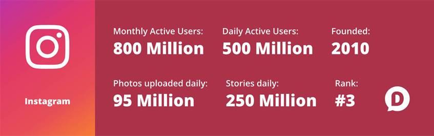 instagram-statistics