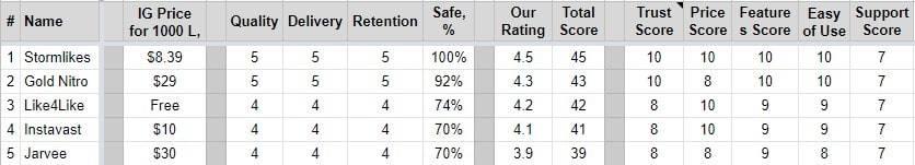 likers-apps-metrics