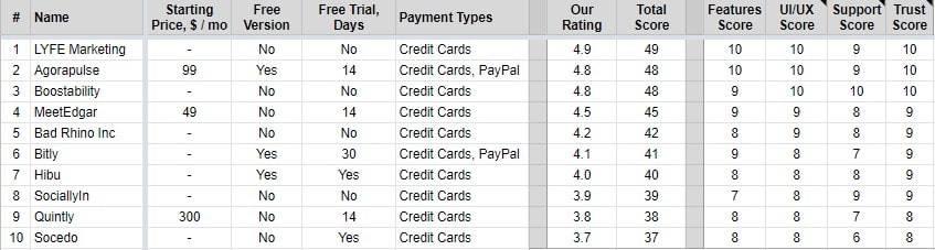 mp_services_metrics