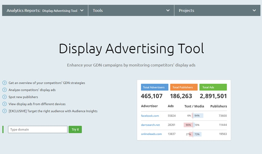 semrush-single-review-Display Advertising Tool