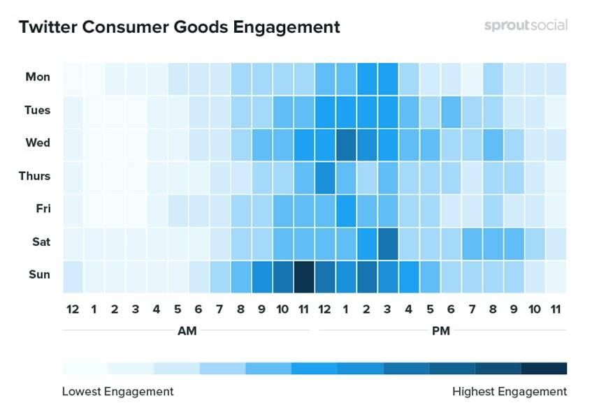 twitter-consumer-goods